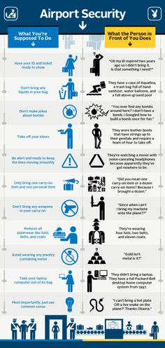 daily-infographic:   What youre supposed to do in airport...