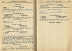 1940s Cake Recipes 1940s Frosting