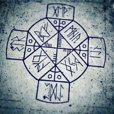 Lønnøgle (cipher key) - used to decode a specific set of lønrunes