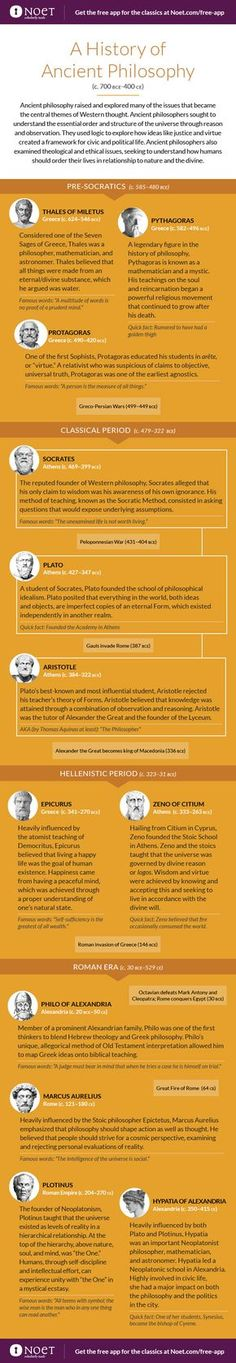 10 best philosophy images on pinterest philosophy knowledge and graphic a history of ancient philosophy fandeluxe Choice Image