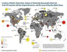 Global Shale Gas Development: Water Stress at Shale Plays