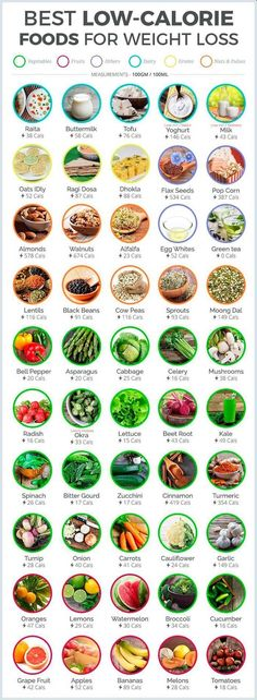 Natural Weight Loss Foods - best foods for weight loss? you probably already know the foods you eat are important. The best foods to eat for weight loss Best Low Calorie Foods, Low Calorie Recipes, Diet Recipes, Healthy Recipes, Healthiest Foods, Smoothie Recipes, Low Calorie Diet Plan, 1000 Calorie Diets, Healthy Breakfast Recipes For Weight Loss