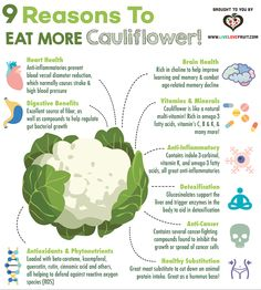 health The impressive health benefits of cauliflower make it a nutrition superstar. This heart healthy flowering vegetable offers anti-inflammatory, digestive, and brain-boosting benefits amon Health Benefits Of Cauliflower, Coconut Health Benefits, Benefits Of Broccoli, Benefits Of Cabbage, Lemon Benefits, Matcha Benefits, Fruit Benefits, Vegetable Benefits, Home Workouts