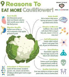 9 Health Benefits of Cauliflower | Live Love Fruit