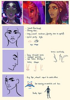 Drawing Faces Tips Some notes i did for Nadia face because im dumbass who drawing different faces on each art. Drawing Techniques, Drawing Tips, Drawing Reference, Anatomy Reference, Figure Drawing, Art Tutorials, Drawing Tutorials, Art Sketches, Art Drawings