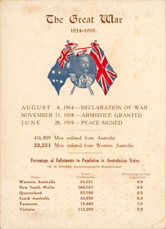 Australian recruitment statistics for World War I. National Archives of Australia