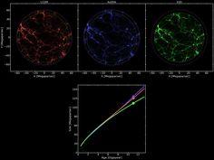 Explican la acelerada expansión del universo sin necesidad de recurrir a la energía oscura.