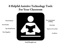 This resource gives you eight helpful assistive technology tools to use in your classroom.
