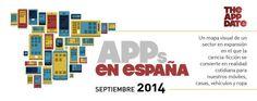 Informe sobre el uso de apps en España