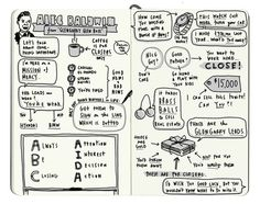 sketchnotes - wish I had known this in college...I did it to a small degree but i might try doing more :)