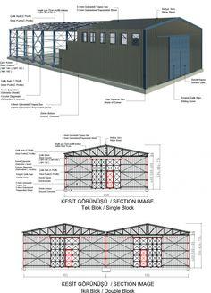 Steel Structure Buildings, Structure Metal, Metal Buildings, Factory Architecture, Architecture Plan, Roof Truss Design, Metal Building Kits, Building Foundation, Steel Trusses