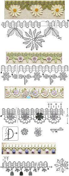 COLOR franja: alguns padrões na tesouraria.