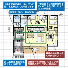 動きやすい間取り - 広い玄関、ウッドデッキ、家事室、土間床収納あり - 平屋、南玄関、2・3LDK、30坪