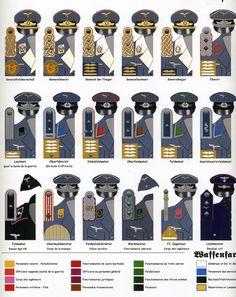 Fallschirmjägers uniformes