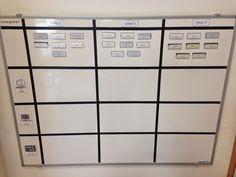 Inrichting/organisatie - computergebruik