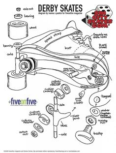 Derby skates - the ins and outs. MUST LEARN.
