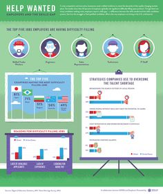 Employers and the skills gap