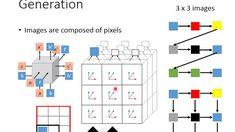 Computer Vision, Diagram, Google Search, Image