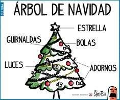 Arbol de Navidad con estrella, luces, bolas, guirnaldas y adornos. Decoración de Navidad