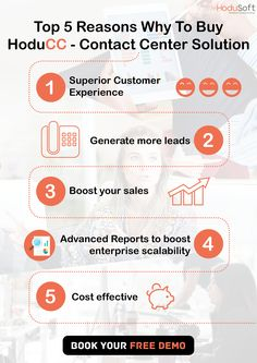 Top 5 Reasons Why To Buy HoduCC Contact Center Solution - Choose HoduCC business phone system simply because it's the best.