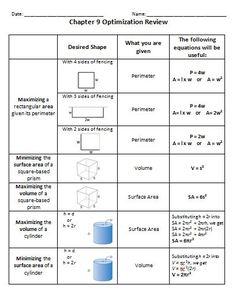 centroid formula sheet. formulas for areas, perimeter and volume centroid formula sheet