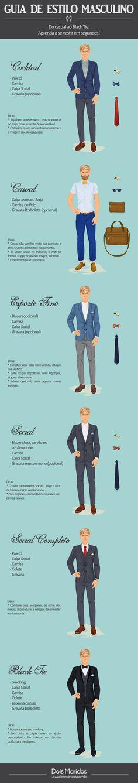 Guia prático de estilo Masculino – Dois Maridos – Gravatas Borboletas, Suspensórios e informações de moda.