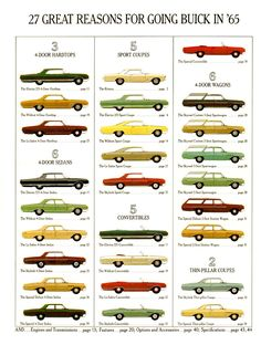 1964 Buick Full Line Prestige Brochure page 3 of 40 General Motors, 1965 Buick Riviera, Buick Wildcat, Buick Models, Buick Cars, Car Brochure, Car Posters, Car Advertising, Us Cars