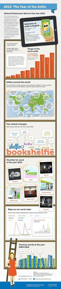 What the #selfie is called in other languages - #fun infographic by @OxfordWords