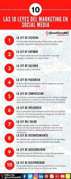 #post #infografia #las10leyes #Marketing en #SocialMedia #FelizLunes #Puebla http://ivanfloresmkt.blogspot.com/2017/06/las-10-leyes-del-marketing-en-social.html