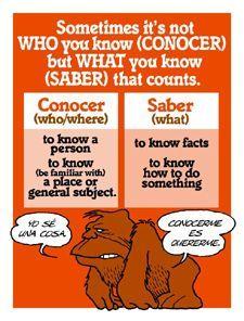Saber Vs Conocer Worksheet 019 - Saber Vs Conocer Worksheet