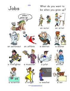 181 Daftar Kosakata Nama Pekerjaan Dalam Bahasa Inggris dari A-Z Dan Artinya - http://www.kuliahbahasainggris.com/daftar-kosakata-nama-pekerjaan-dalam-bahasa-inggris-dari-a-z-dan-artinya/