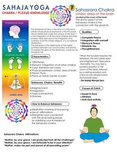 Sahasrara - Limbic area of the brain Sahaja Yoga Meditation, Chakra Meditation, Kundalini Yoga, Mindfulness Meditation, Chakra Healing, Human Design System, Shri Mataji, Chakra System, Meditation Techniques