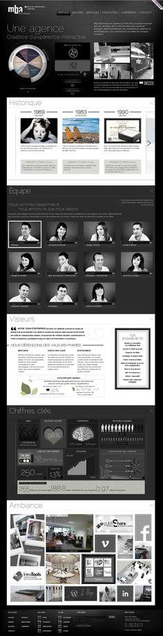 WebDesign 2011 on Web Design Servedhttp://www.webdesignserved.com/gallery/WebDesign-2011/2660305