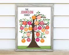 Personalized Family Tree  -what an awesome gift idea!