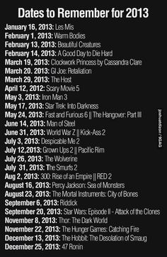 Dates to remember for 2013 ...