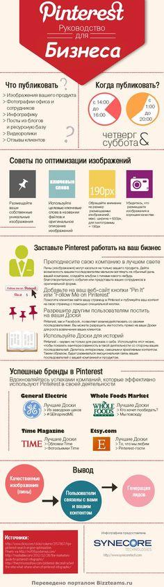 Инфографика: Pinterest для бизнеса