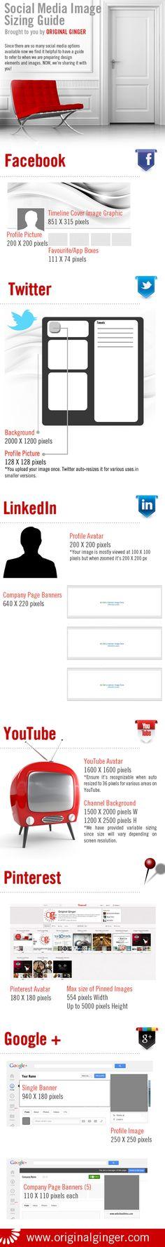 Facebook, Twitter, LinkedIn y YouTube – Los Medios de Comunicación Social, Guía del Tamaño de Imagen [Infografía]