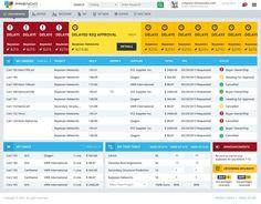 Prendio User Dashboard by VictoriaFer