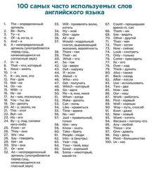 400 слов, которые покрывают 75% всех английских текстов.