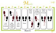 Basic Salsa/Mambo Steps