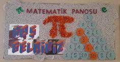 Lise matematik hoşgeldin panosu