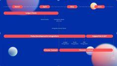 كاردانو يكشف النقاب عن الجدول الزمني للعقود الذكية ويدفع ADA Cryptocurrency, Pandora