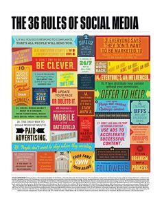 Le 36 regole dei Social Media -