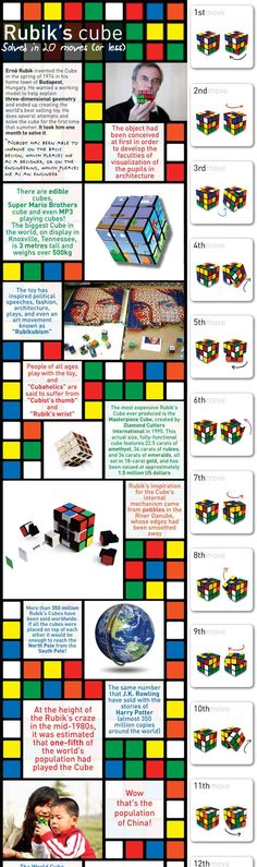 Funny pictures about All you need to know about Rubik's Cube. Oh, and cool pics about All you need to know about Rubik's Cube. Also, All you need to know about Rubik's Cube. Funny Images, Funny Photos, Rubric Cube, Rubik's Cube Solve, Time Cube, Cube Puzzle, Good To Know, Fun Facts, Projects To Try