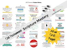 Old Testament Scripture Mastery Verses – Posters and Flashcards