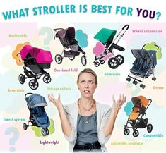 Which Stroller Is Best For You