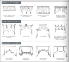 "Window Valances: The Crowning Glory for Your Window Treatments Adding a to your window treatments is an easy way to customize and personalize your home. Their versatility is only limited by your imagination, as you'll see in this ""Valances crash course."
