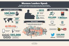 See this general conference infographic that explains more about LDS general conference. General Conference is this Saturday, October 5, and Sunday, October 6. The First Presidency invites the world to participate in messages of inspiration and guidance that will be delivered by the First Presidency, members of the Quorum of the Twelve Apostles, and other General Authorities and general officers of the Church.