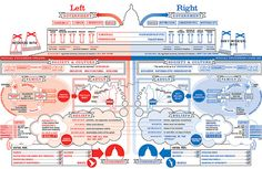 22 Us Governmnet Ideas In 2021 Teaching Government Teaching History Political Science