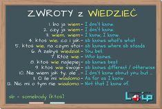 Czasami popełniamy błędy próbując stosować dosłowne tłumaczenia polskich wyrażeń w języku angielskim. Dzisiaj przyjrzymy się angielskim odpowiednikom niektórych zwrotów z czasownikiem WIEDZIEĆ. Sprawdź, czy poprawnie stosujesz omawiane frazy. Angielski z LOIP.